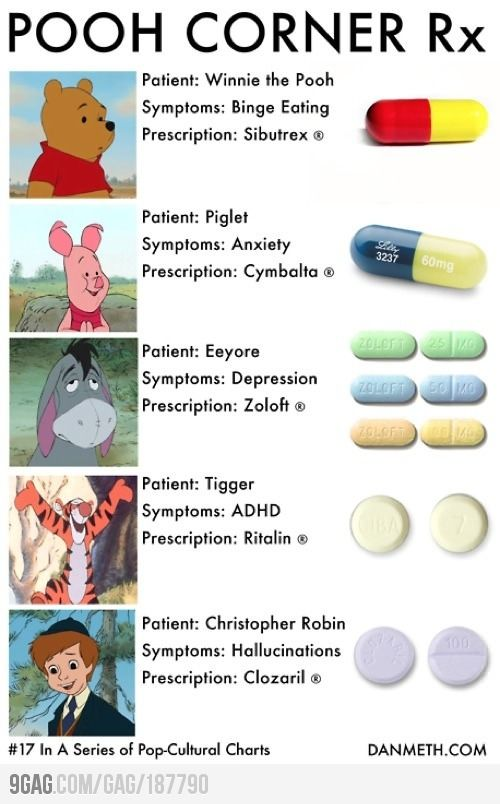 Best part of psychopharmacology yet haha