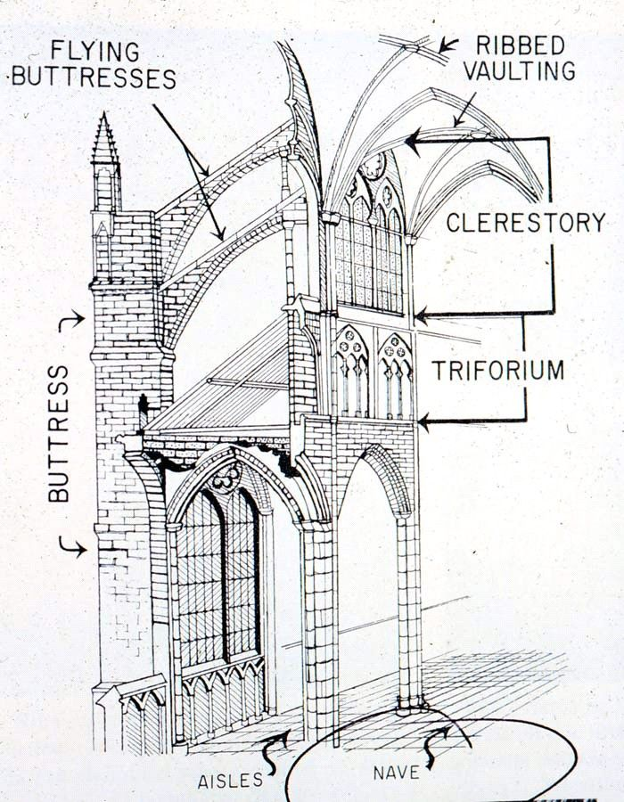 main characteristics Gothic: flying buttresses, windows with tracery, piers composed of colonettes or shafts bundled around a core. Skeletal system vs. mass of wall necessary in Romanesque architecture. Big windows vs small windows. emphasis on the VERTICAL.