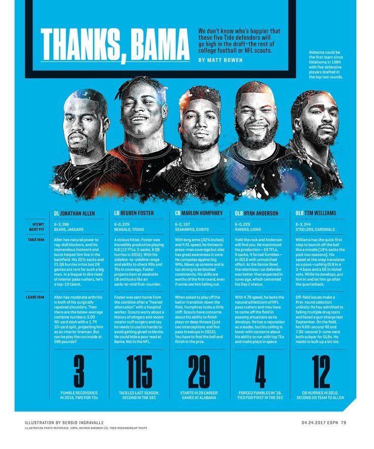 ESPN The Magazine / NFL Draft Issue Illustration by Sergio Ingravalle http://sergioingravalle.de/