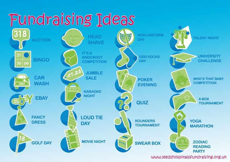 Fundraising Ideas - Nice graphic from Leeds Hospital showing their fundraising event ideas. #fundraising More fun fundraiser ideas: www.FundraiserHelp.com/fundraising-ideas/