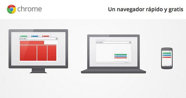 Sincronizar Google y Android