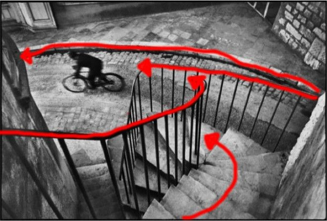 Street Photography Composition Lesson #8: Curves by Eric Kim