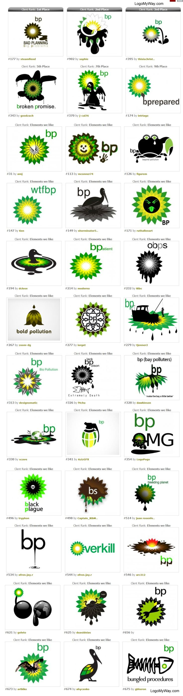 Remember the BP oil spill? These logo designers wanted to make sure you'll NEVER forget.