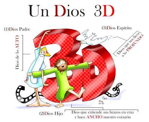Dios trinidad, Dios 3D | El Blog de Alfredo Juan (16,12-15)