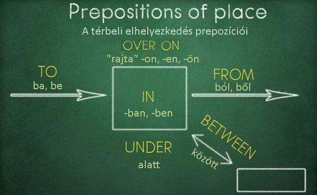 Az egész angol nyelvtan szinte elfér egy kis papír fecnin – BuzzBlog
