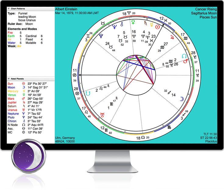 Free telugu astrology software software infocard wiki.