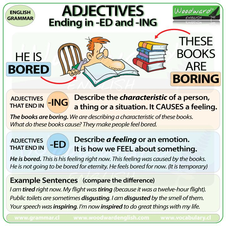 Adjectives ending in ED and ING in English