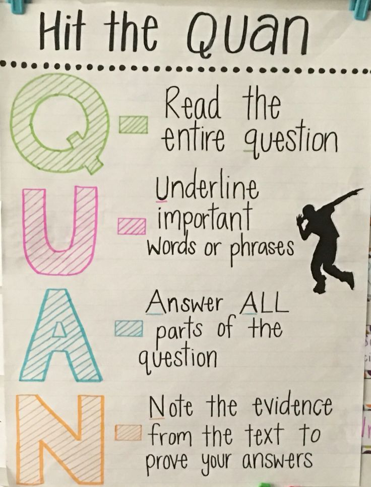 Hit the Quan, written response to a text anchor chart