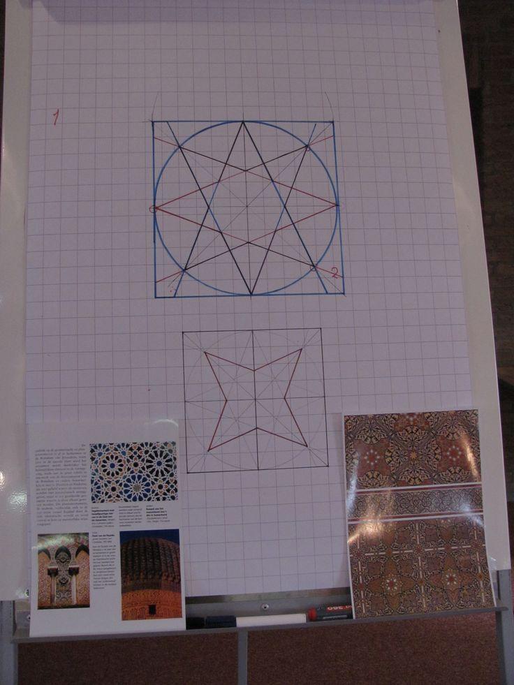 In de Islam maken kunstenaars gebruik van sterpatronen. Er mogen geen mensen en dieren worden afgebeeld. De kunstenaars vinden mogelijkheden om zich creatief te uiten via gravures en tegels.