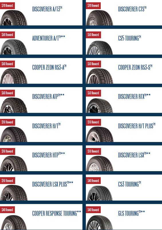 23 best tire coupons and rebates images on pinterest tired coupon cooper tire rebate up to 70 fall 2014 fandeluxe Gallery