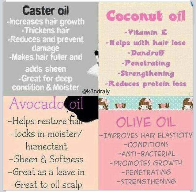 Natural oils that will make your hair fabulous and ready for any Pin Up style!:: Hair and Beauty:: DIY hair treatments