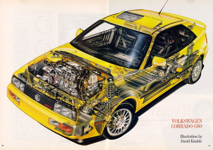 vw photography | VW Corrado G60 Cutaway Drawing - a photo on Flickriver