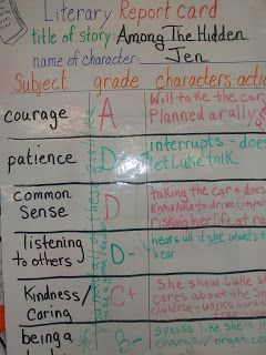 Literary report card for character traits-- So smart!