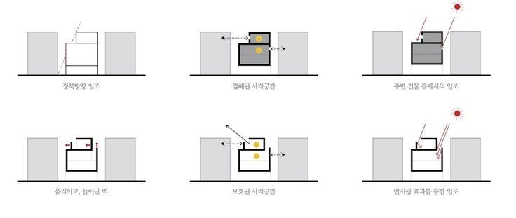 망우동 화이트 큐브 : 네이버 매거진캐스트