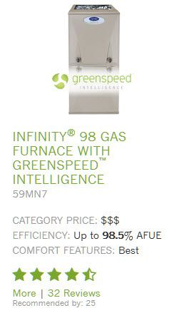 This is Carrier's Top of the Line Gas Furnace. Model: Infinity 98 Furnace with Greenspeed intelligence The most advanced Carrier Furnace ever made.