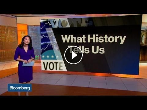 What Market History Tells Us About the Election: Nov. 8 -- Bloomberg's Scarlet Fu takes a look at the U.S. stock market's track record when…