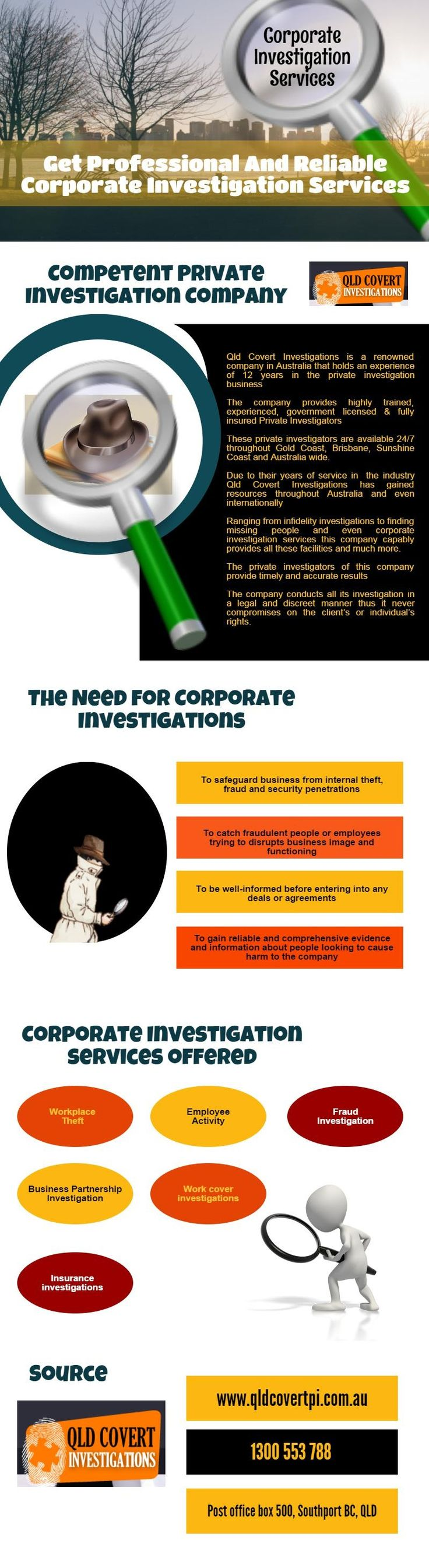 Best 25 Private investigator license ideas on Pinterest
