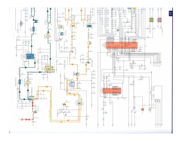 Enjoyable Schematic Diagram For Nokia Mobile Phones Phone In 2019 Phone Wiring 101 Olytiaxxcnl