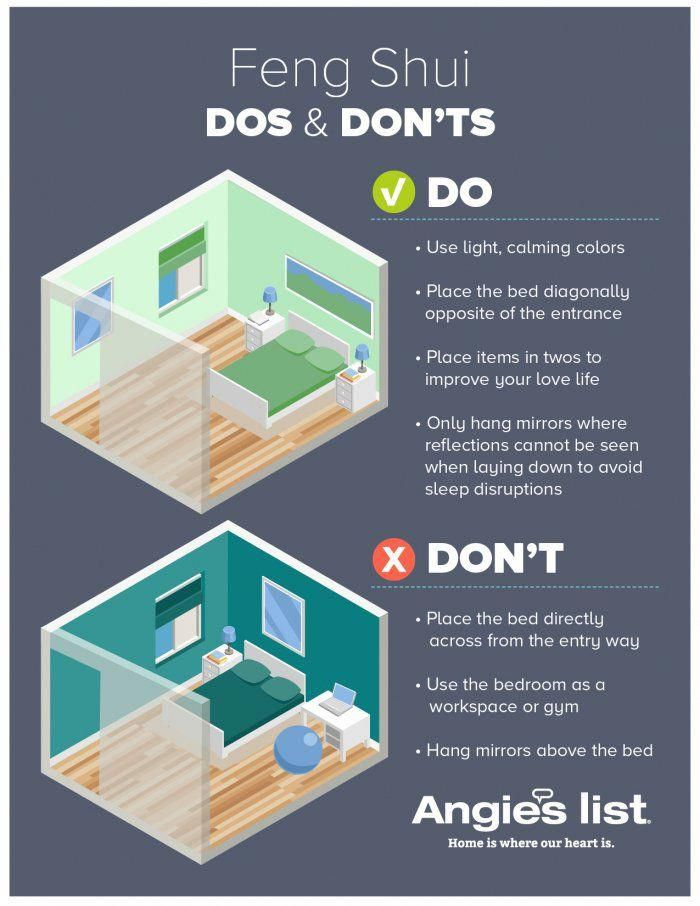 infographic showing dos and don ts of feng shui bedroom rh pinterest com
