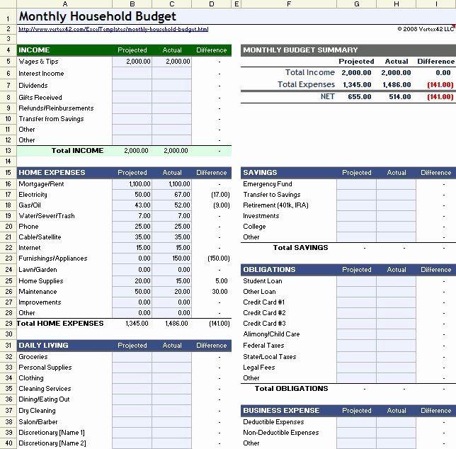 40 Free Household Budget Worksheet Pdf In 2020 Budget Worksheets