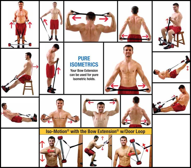 bowextension Isometric Exercise Chart