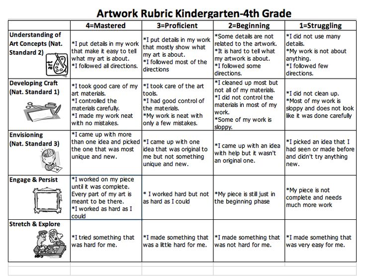 K-4th general art rubric - there's also one for grades 5-8 Michelle…