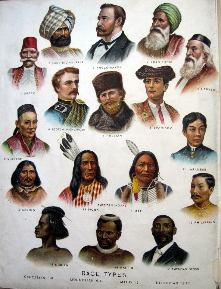 faces of diferent races of the world | Note : Une étude génétique révèle des croisements Néandertal ...