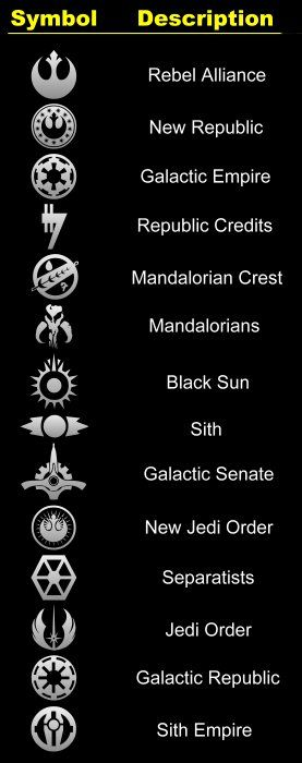 Symbols #starwars #rebelalliance                                                                                                                                                      Más