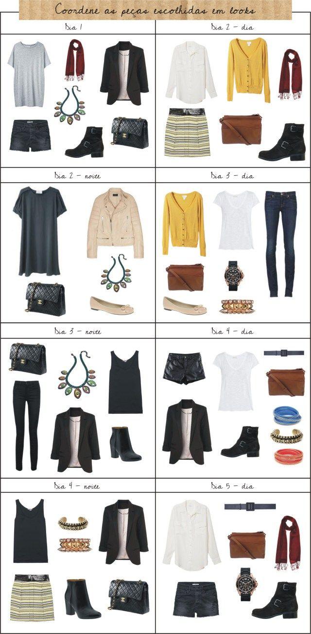 Como arrumar uma boa mala de viagem! | thepophunter