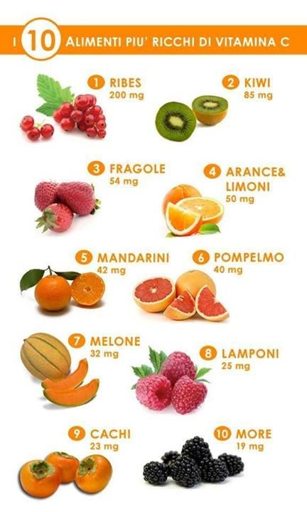 10 alimenti piu ricchi di vitamina C