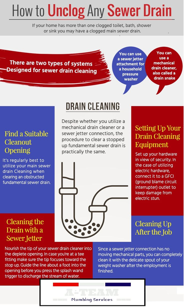 How to Unclog Any Sewer Drain   Infographic If your home has more than one  clogged toilet  bath  shower or sink you may have a clogged main sewer  drain. 43 best Nassau Plumbing and Sewer images on Pinterest   Nassau