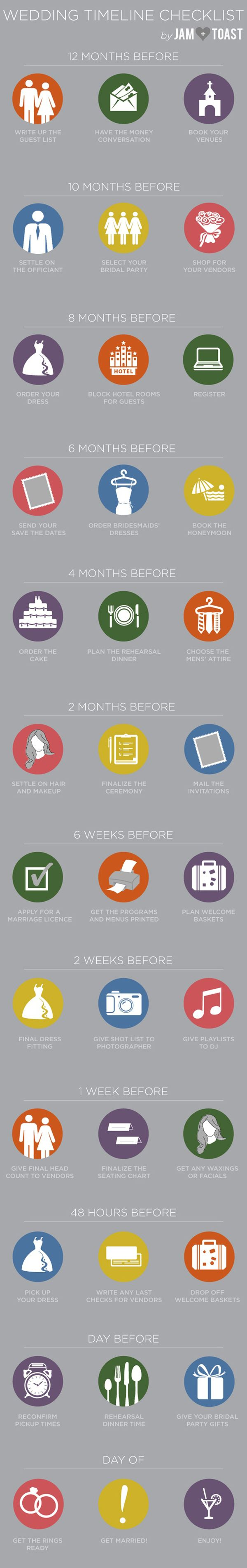 wedding planning timeline and checklist for new brides