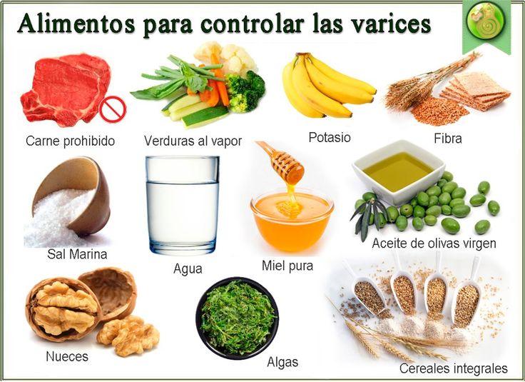 154 best images about salud on pinterest - Alimentos que tienen fibra ...