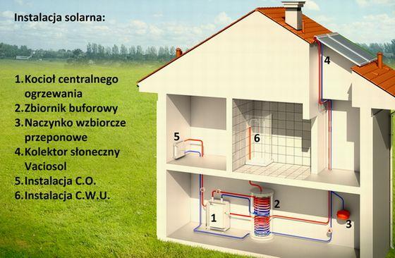 U Nas możesz zakupić projekt instalacji solarnej. Kolektory solarne dają bardzo duże oszczędności na ogrzewaniu ciepłej wody w domu. Przyjmuje się, że inwestycja w instalację solarną zwraca się po około 8-10 latach, a przeciętny okres bezawaryjnej eksploatacji systemu to 20 lat ! Więc czy nie warto o tym pomyśleć? ;-)