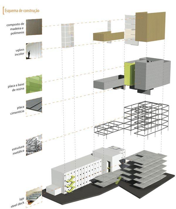 24.7 Arquitetura