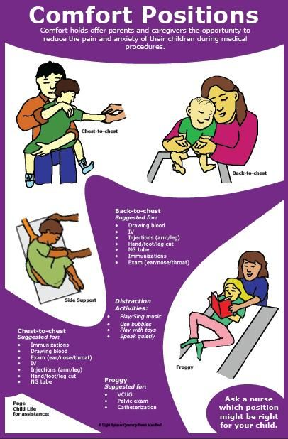 Child Life Comfort Positions- A list of different positions the parent can  hold their child when undergoing a procedure. This helps comfort the child  by ...
