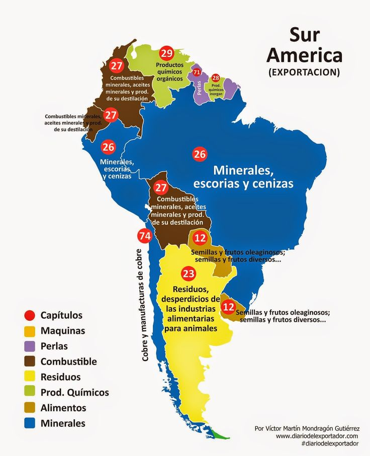 El mapa de los productos m s exportados por sudam rica for Pavimentos y suministros del sur