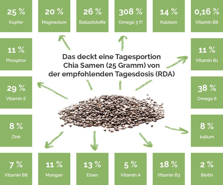 Chia Samen weitere Infos unter http://www.chia-samen.info/