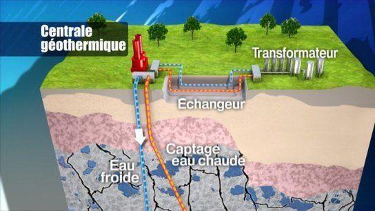 Géothermie profonde à Soultz-sous-Forêt - France 3 Alsace