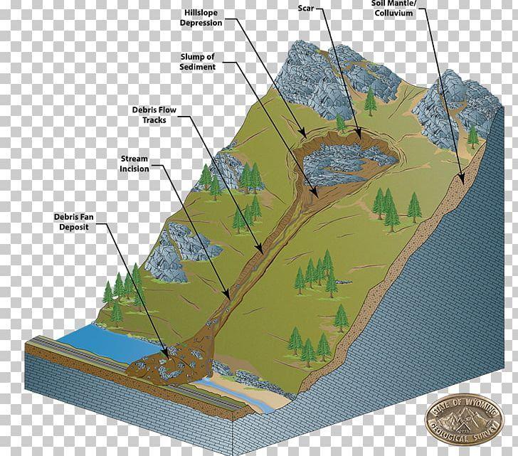 Debris Flow Landslide Geology Mudflow Png Debris Debris Flow Diagram Drawing Geology In 2020 Landslide Geology Earth Science
