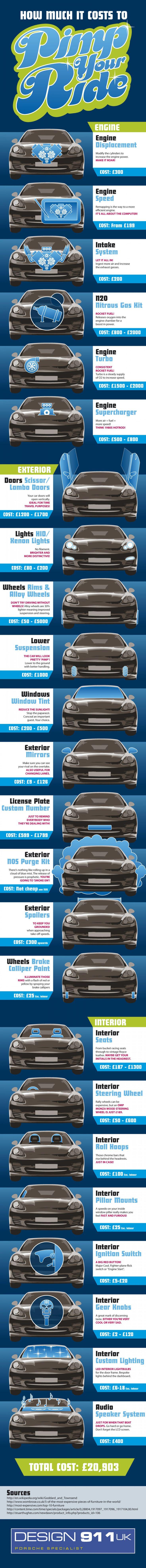 new cdl ferrari from school sport styles of psds porsche prices car driving
