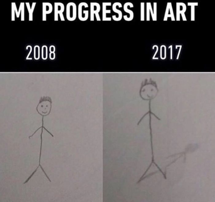 Progress in art