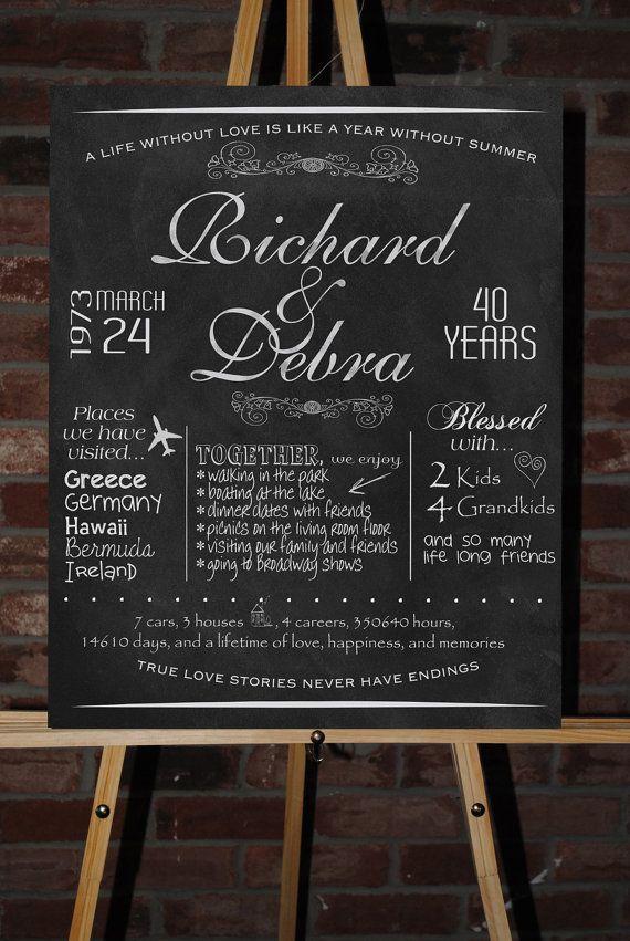 Custom Printable Anniversary Board Poster by ChalkingItUpBoards, $35.00