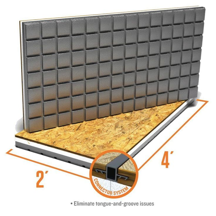 Amdry 1.6 in. x 2 ft. x 4 ft. R5 OSB Insulated Subfloor