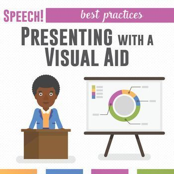 Using a Visual Aid in Public Speaking: Best Practices for Speeches - STOP your students from reading their speeches to their audiences with this fun activity.