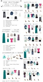 Outfit Posts: one suitcase: beach vacation capsule wardrobe (can work for cruise) WHAT TO PACK!!