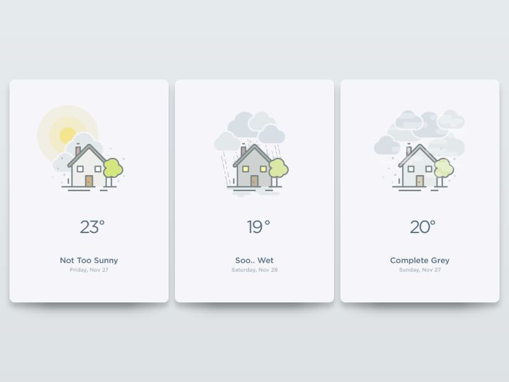 Weather UI by Anton Chandra