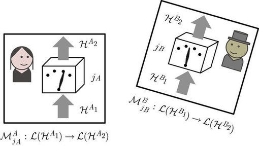 The strange world of quantum mechanics: Quantum