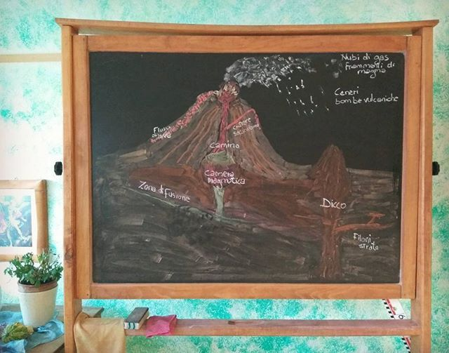#vulcani #sestaclasse #mineralogia #geologia - #sixthgrade #mineralogy #geology #volcano #waldorfschool #waldorfeducation #instawaldorf #waldorfblackboard #blackboarddrawing #chalkboard #chalkboarddrawing #steinerschool #scuolasteineriana #scuolawaldorf