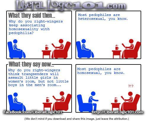 liberal-logic-101-4291